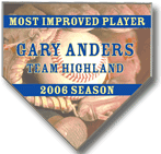 Plaque, Most Improved Player